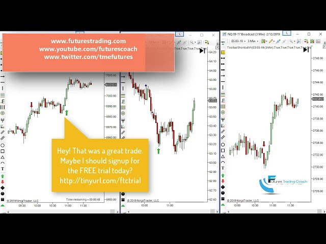 021219 -- Daily Market Review ES CL NQ - Live Futures Trading Call Room