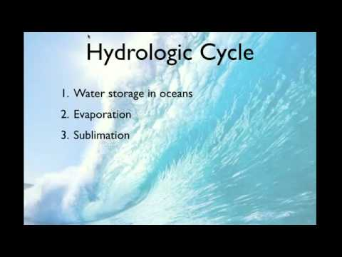 Introduction to Hydrosphere