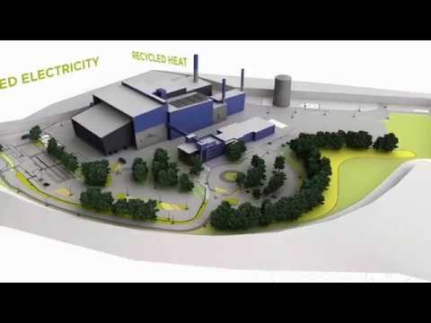 Waste to Energy-Plant Operation-VantaanEnergia