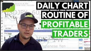 Forex Daily Chart Analysis: How Great Traders Do It!