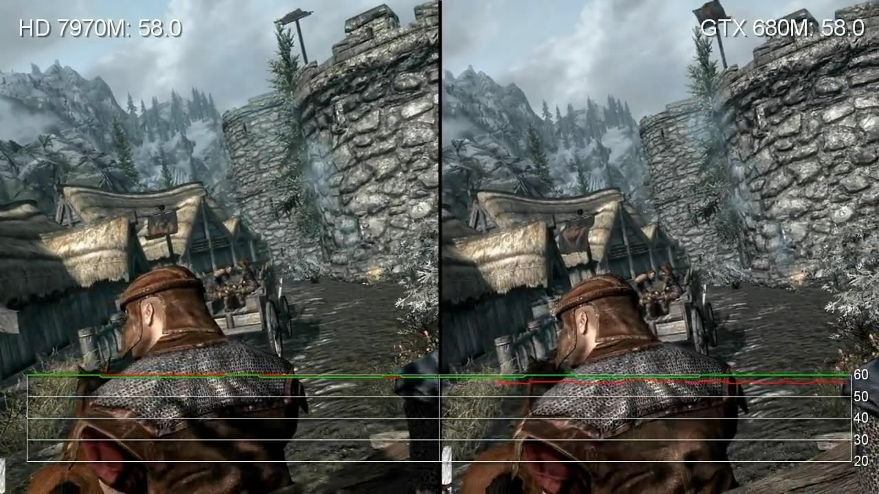 Skyrim On Pc Geforce Gtx 680m Vs Radeon Hd 7970m Frame Rate Tests Youtube