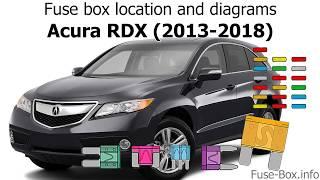Fuse box location and diagrams: Acura RDX (2013-2018) - YouTube   Acura Rdx Fuse Box Diagram      YouTube