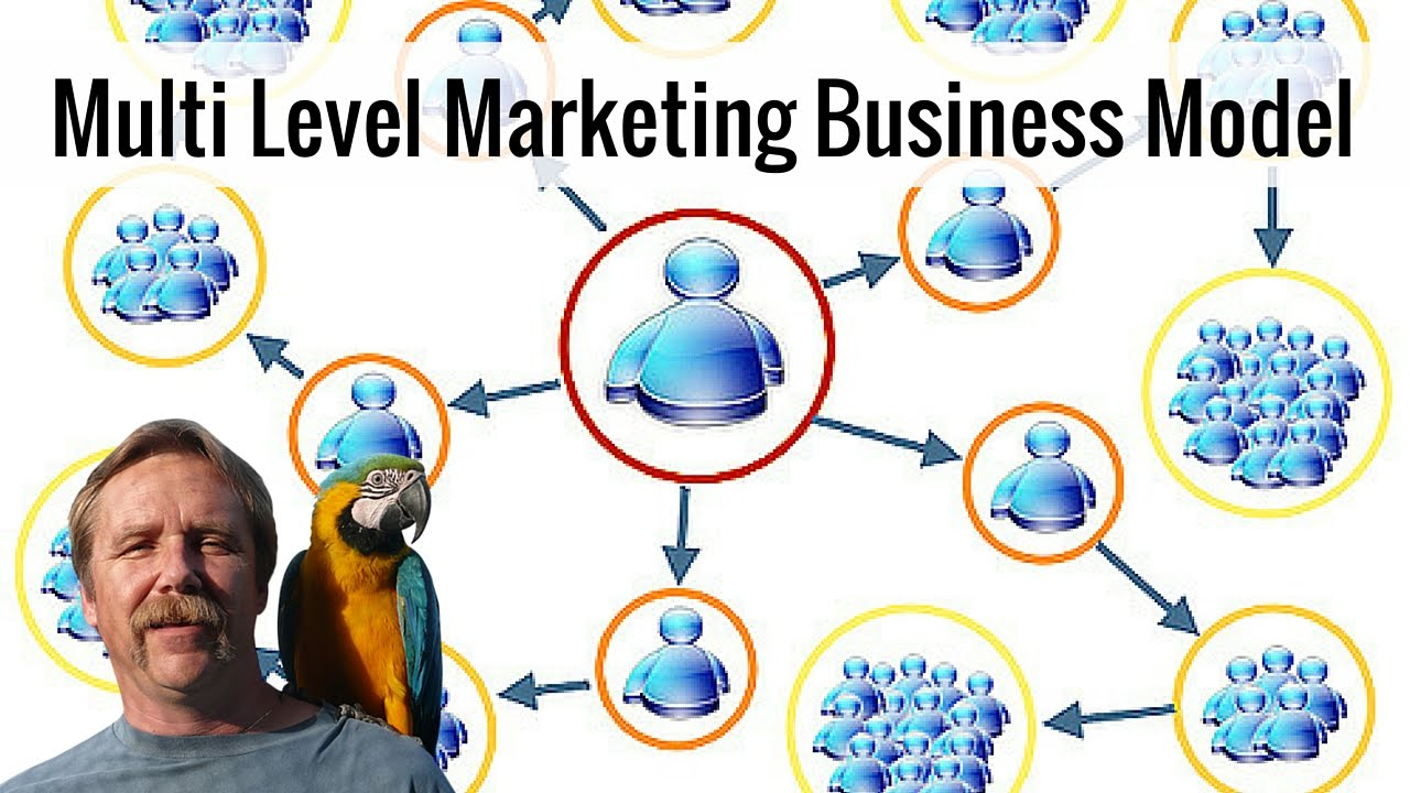 Multilevelmarketing