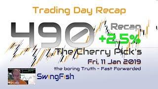 Forex Trading Day 490 Recap [+2.5%]