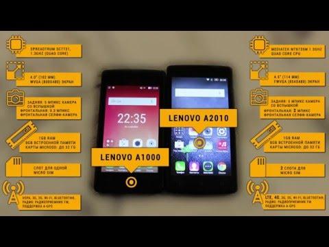 Обзор Lenovo A1000 и Lenovo A2010