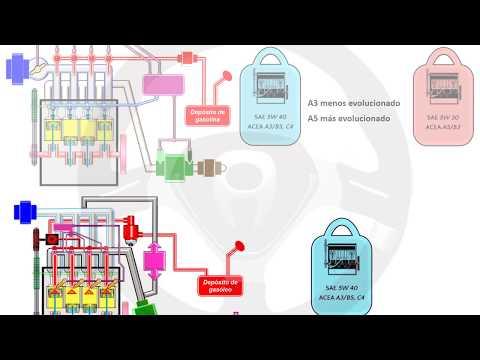 INTRODUCCIÓN A LA TECNOLOGÍA DEL AUTOMÓVIL - Módulo 5 (9/11)