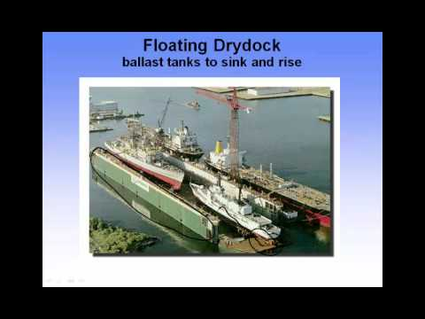 Lecture 21 Drydocking and Critical Draft
