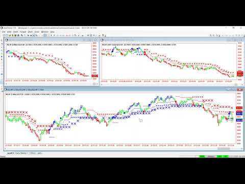 2/27/2020 Trading Strategies for E mini S P, NQ and Stocks with AbleTrend