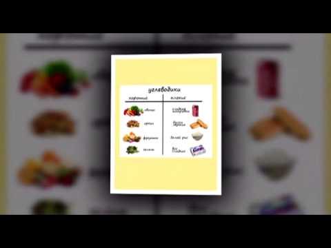 Фильм Разговор о правильном питании