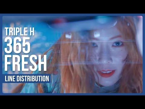 Triple H - 365 FRESH Line Distribution (Color Coded)