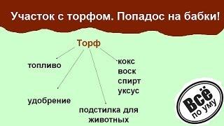 #2. Торф на участке. Как выбрать земельный участок. Все по уму.(, 2013-10-26T06:15:46.000Z)