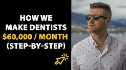 Dental Patient Marketing | 2019 Proven System