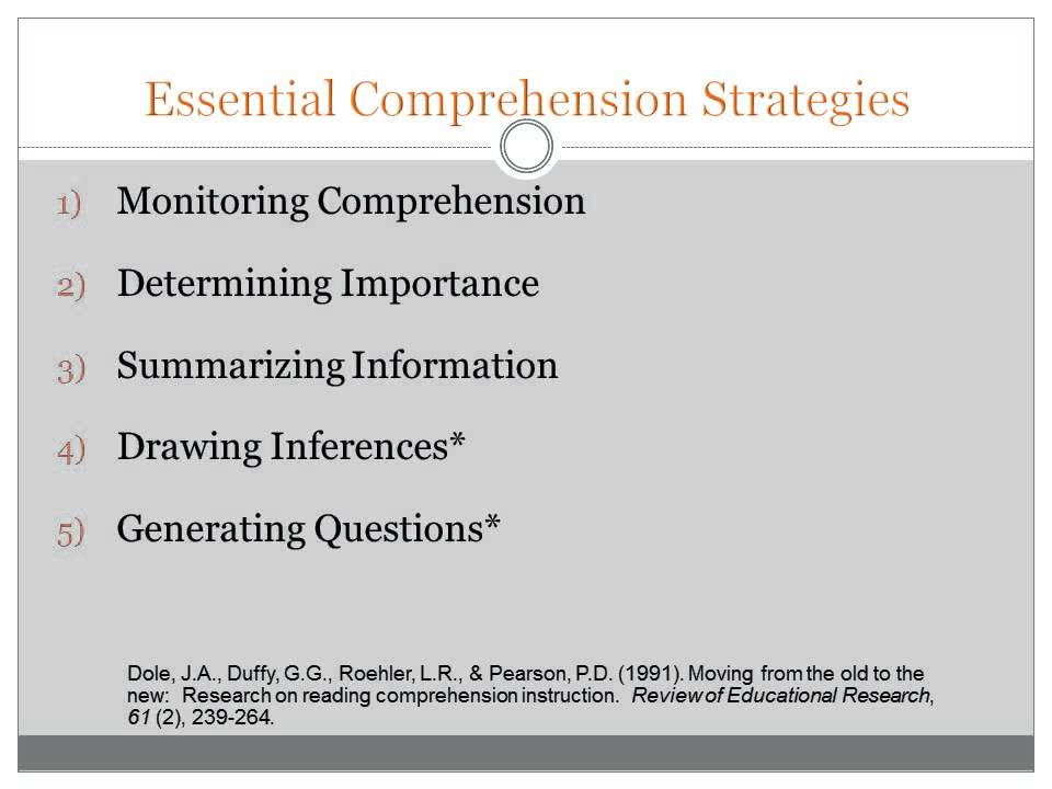 Comprehension Instruction Strategies Gs Youtube