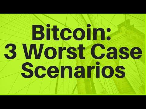 Bitcoin: 3 Worst Case Scenarios