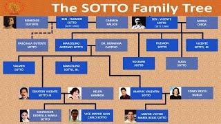 Filipino Family Tree | The SOTTO Family of Politics and Showbiz