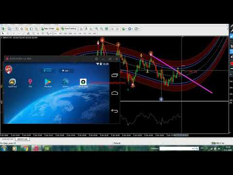 What is a signal in binary options