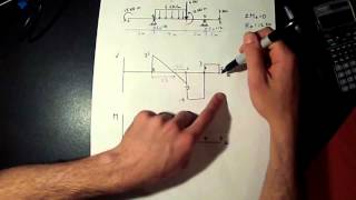How to draw a Shear and Bending diagram