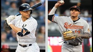 New York Yankees vs Baltimore Orioles Highlights || July 10, 2018