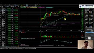 Trust Your Strategy & Rules! Solid Win in $SLNO