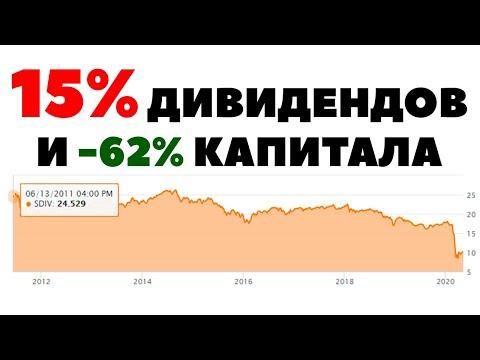???????? Дивиденды 15% в долларах и -62% капитала. Как инвестировать 800 тысяч рублей?