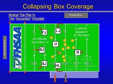 WCOA CCA Collegiate Commissioners Association Football 7 man mechanics