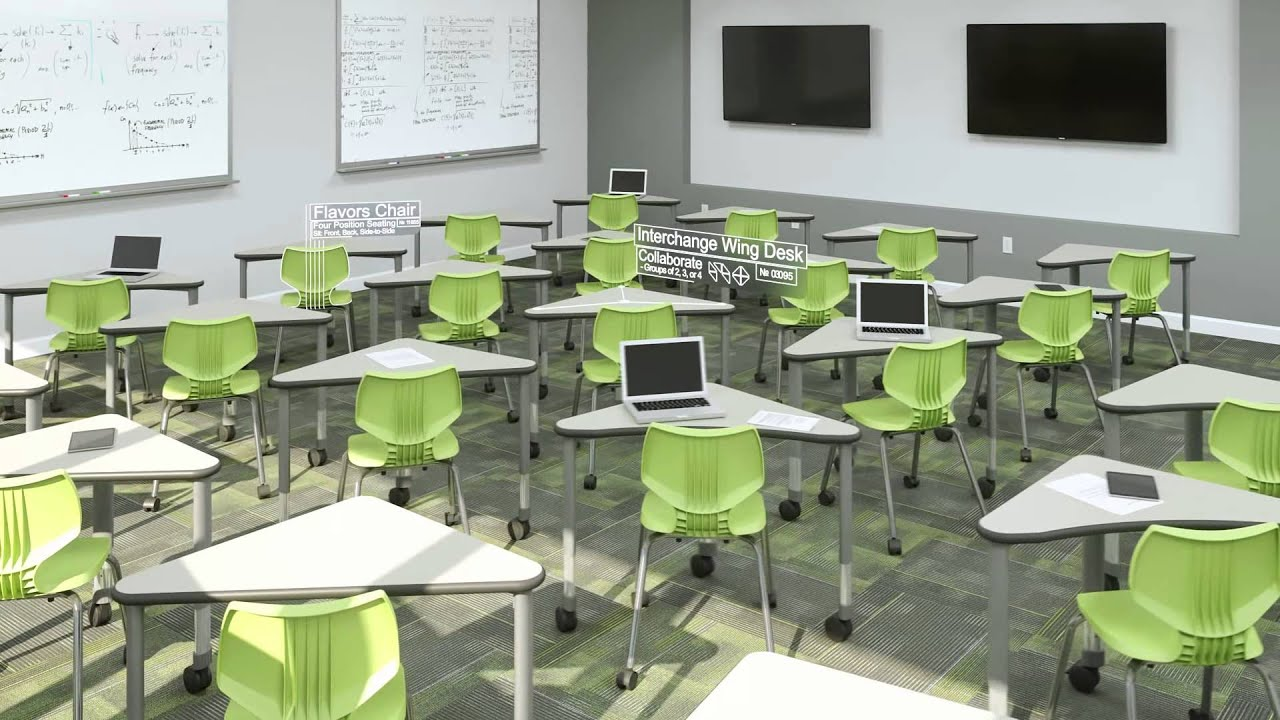 Furniture Types For Schools Smith System