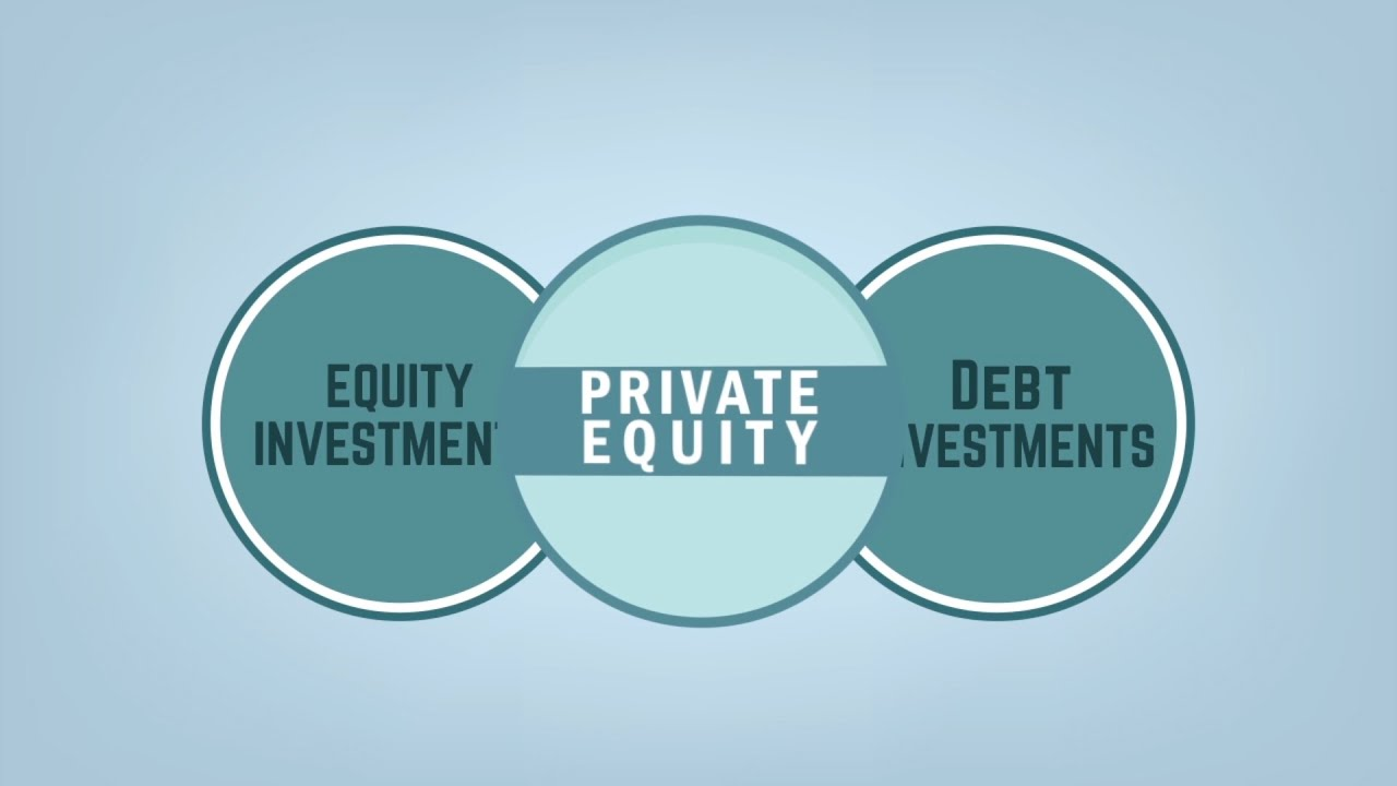 Private equity fund kiid
