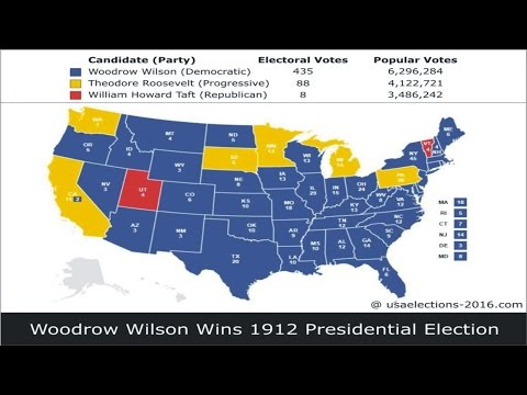1912 US Presidential Election Result