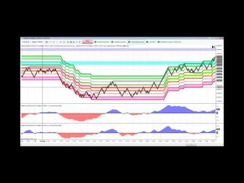 2016 03 16 12 49 Trading the FOMC