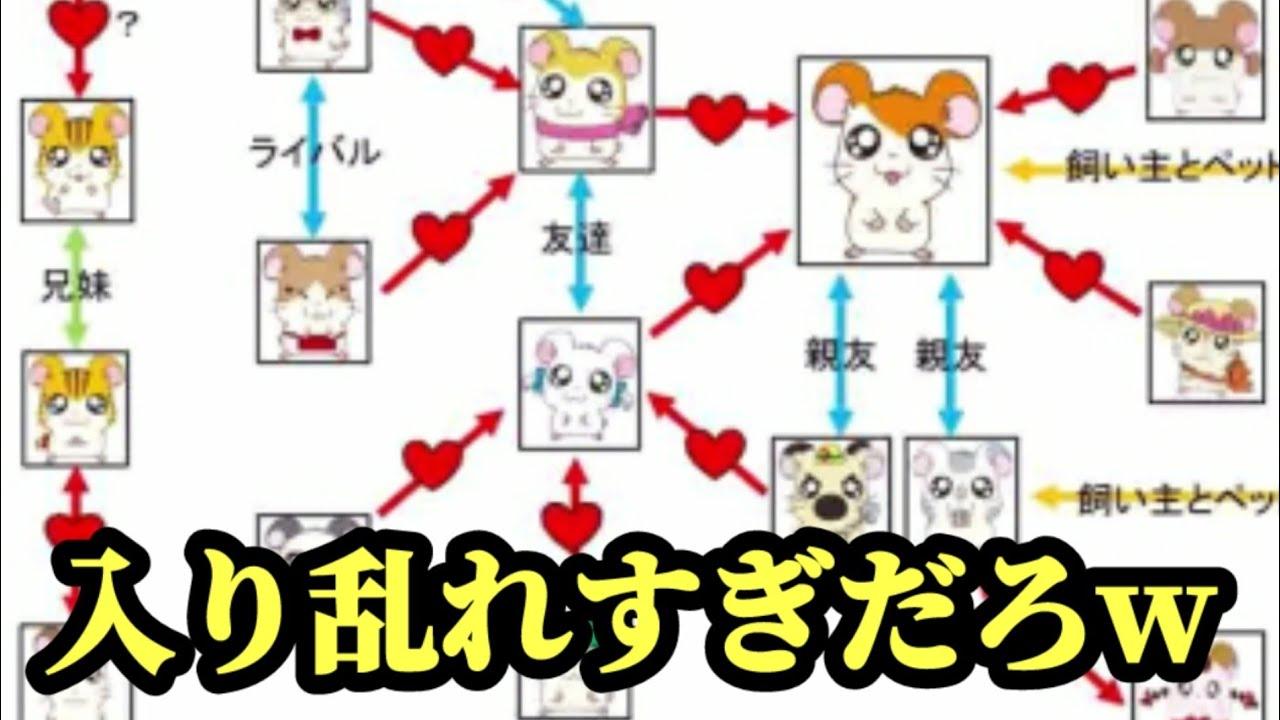 コナン 恋愛相関図