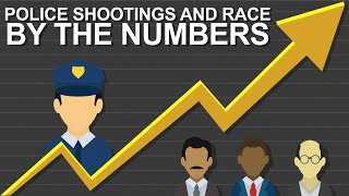 Police Shootings And Race By the Numbers