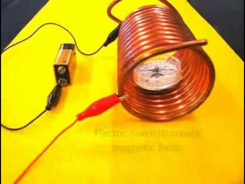 حقل مغناطيسي من تيار كهربي Youtube