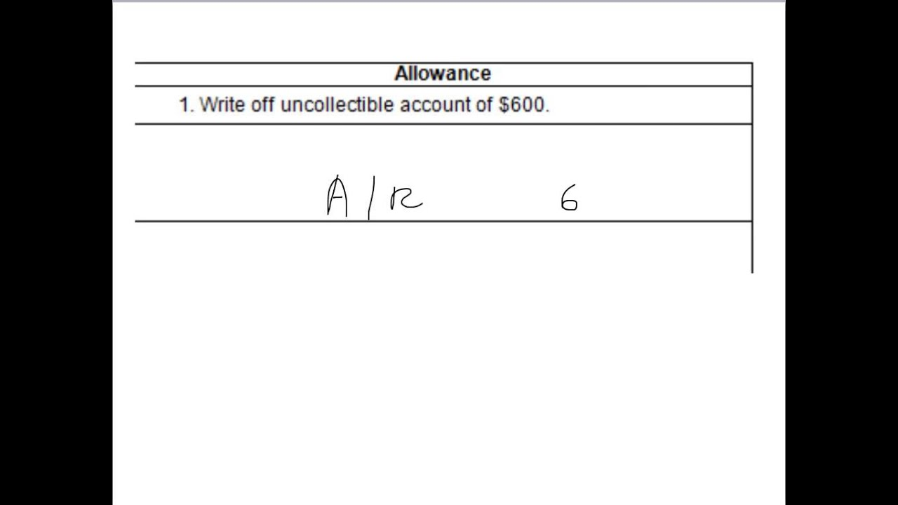Two Methods to Record Accounts Receivable
