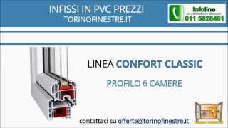 INFISSI PVC PREZZI | TORINOFINESTRE.IT(INFISSI PVC PREZZI - Visita il nostro portale http://www.torinofinestre.it - Torino Finestre è l'azienda leader per la fornitura e posa di infissi in pvc, con il suo ..., 2014-02-24T15:57:33.000Z)