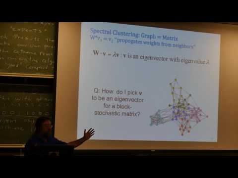Lecture 22: Unsupervised Learning on Graphs
