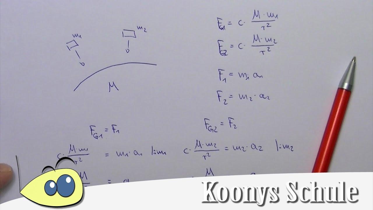 Warum alles gleich schnell fällt, Erklärung mit Formeln - YouTube