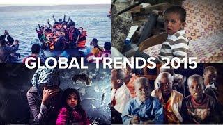 UNHCR Global Trends Data 2015 thumbnail