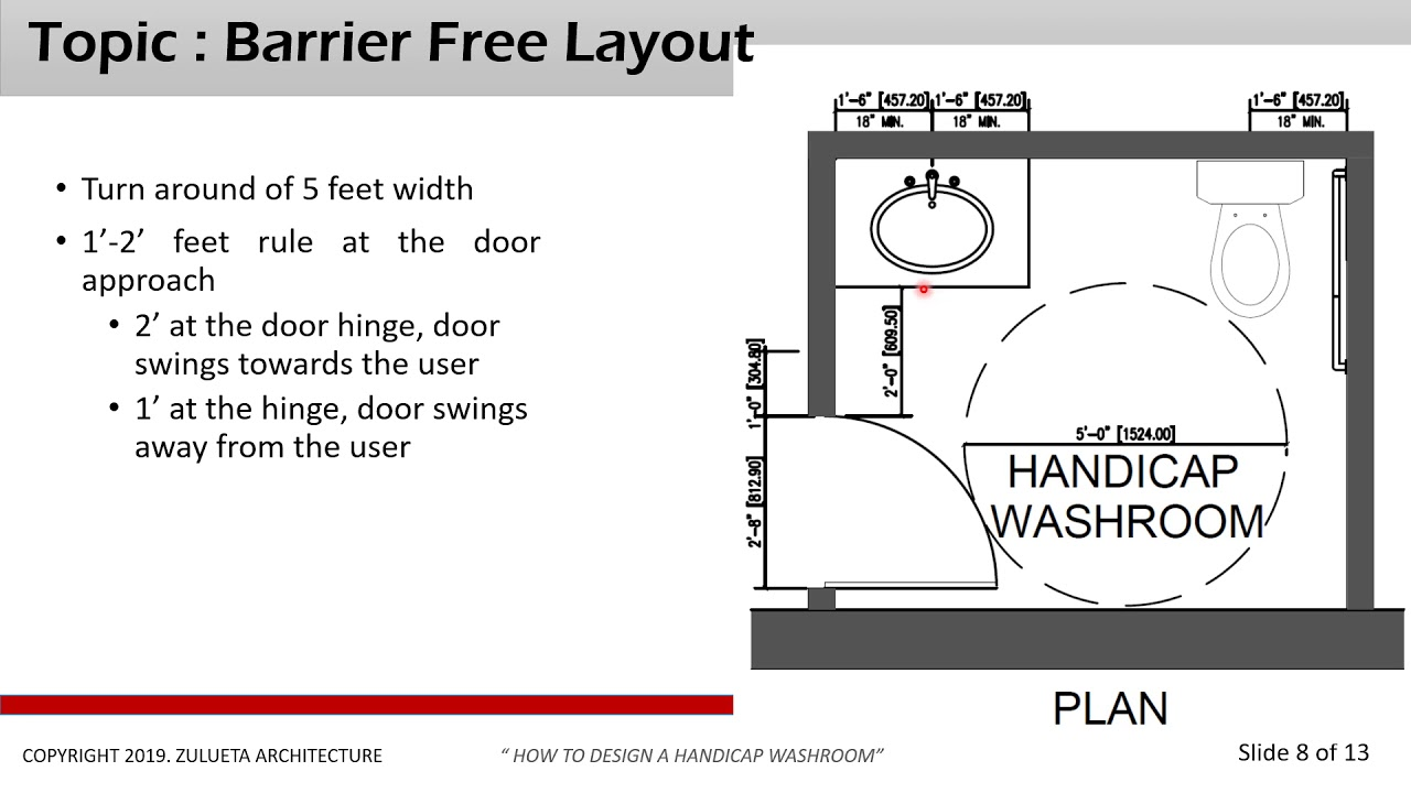 How To Design A Barrier Free Handicap Washroom Youtube