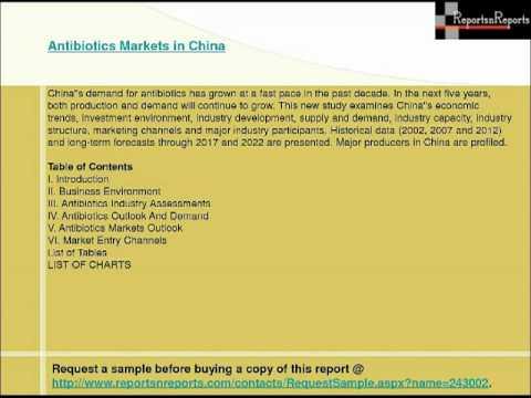 Antibiotics Markets in China