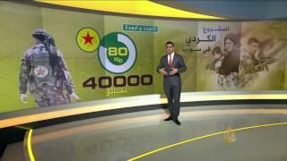 المشروع الكردي في سوريا وخارطته الجيوسياسية