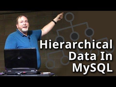 Phil Waclawski: Using hierarchical data in mysql trees vs nests
