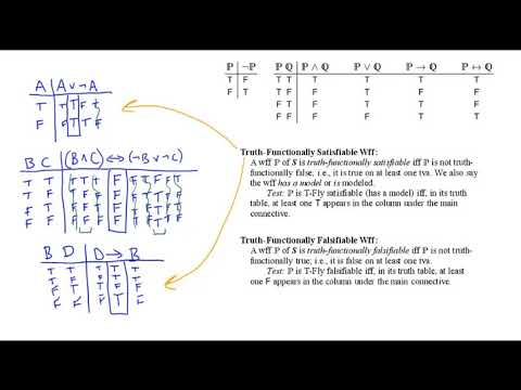 Chapter 3, Video 2: Truth Table Tests for Semantic Properties