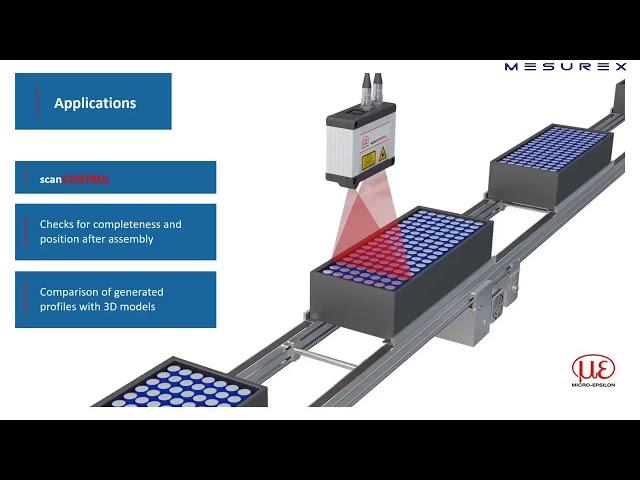 scanCONTROL 30x0   Escáner 2D/3D