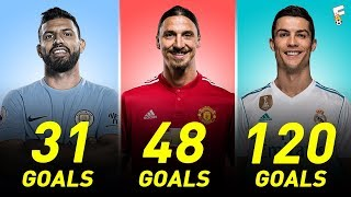 Video UEFA Champions League Top Scorers All Of Time ⚽ Footchampion download MP3, 3GP, MP4, WEBM, AVI, FLV Oktober 2018