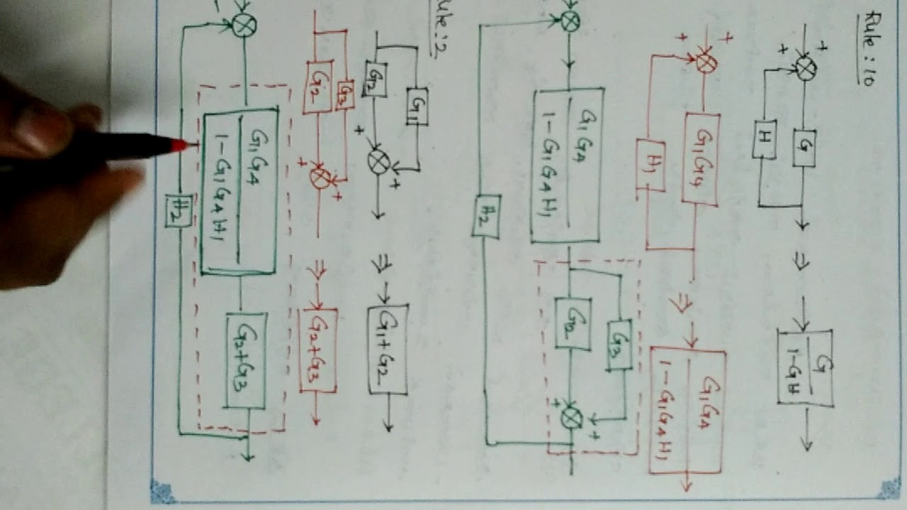 Block Diagram Reduction Problem  2  In Control Systems