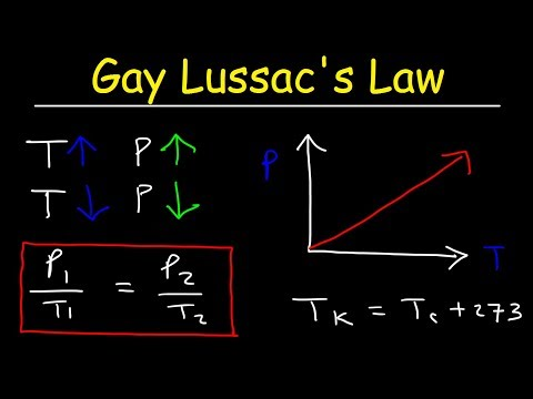 Gay Lussac's Law Practice Problems