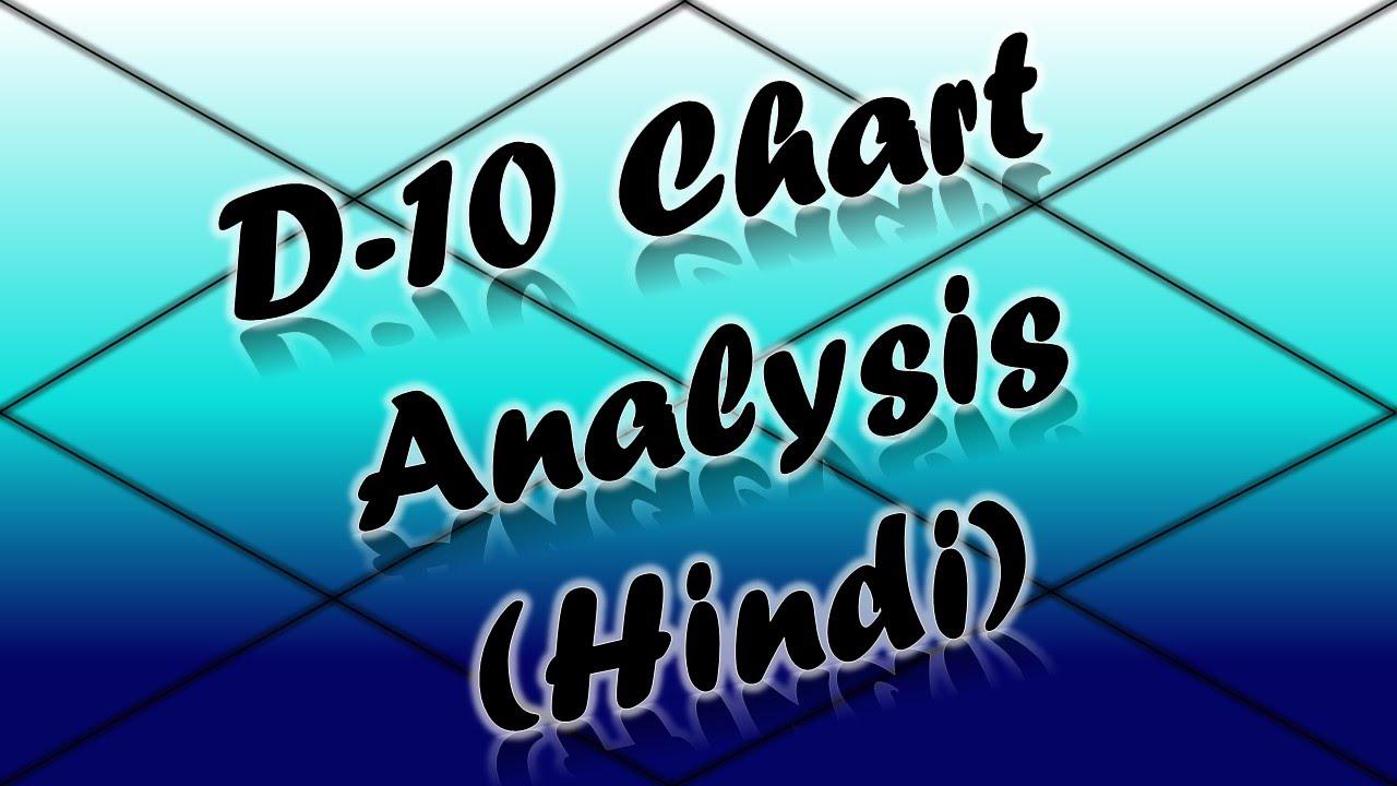 D 10 chart analysis part 1 vedic astrology d 10 chart analysis part 1 vedic astrology hindi youtube nvjuhfo Gallery