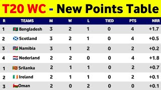 T20 World Cup 2021 Points Table - After Oman Vs Sco Match || Points Table T20 Wc 2021