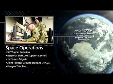USASMDC ARSTRAT Command Video 4 24 17