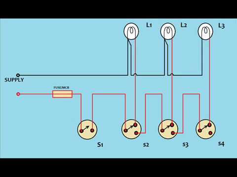 hqdefault godown wiring, how it works youtube tunnel lighting wiring diagram at bakdesigns.co